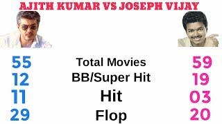 Ajith Kumar Vs Joseph Vijay Comparison (2017) Tamil Stars Vijay and Ajith