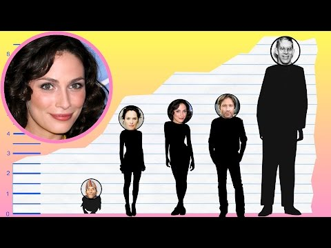 How Tall Is Joanne Kelly?  Height Comparison!