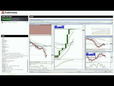 Forex Trading Strategy Session: How To Stay In The FX Trend