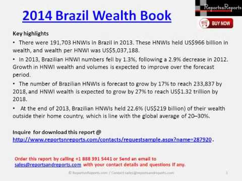 Brazilian Wealth Management Market 2014 Challenges & Development