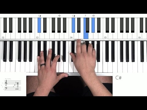 Lorde | Liability | Piano Tutorial