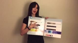 Goldwell Colorance Presentation