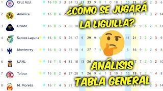 ÚLTIMA JORNADA Liga MX ¿Qué EQUIPOS ESTARÁN en la LIGUILLA del APERTURA 2018?