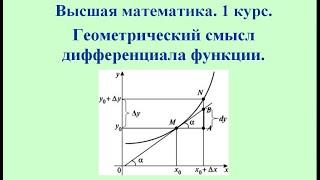 Геометрический смысл дифференциала функции. Высшая математика.