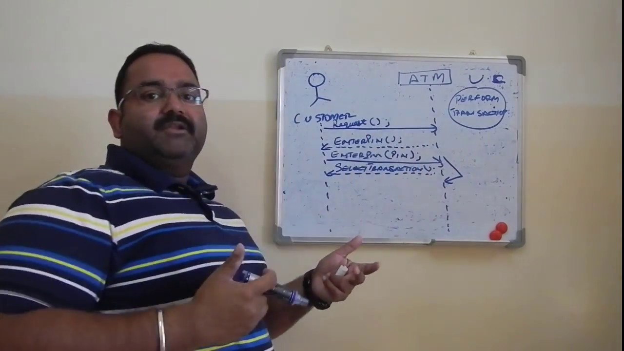 How To Make System Sequence Diagram With Example