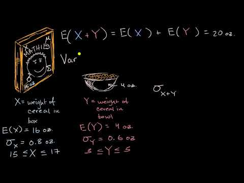 Variance of sum and difference of random variables | Random variables | AP Statistics | Khan Academy