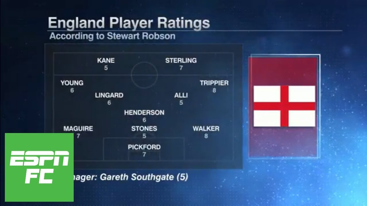 England player ratings vs. Croatia in 2018 World Cup semifinal | ESPN FC
