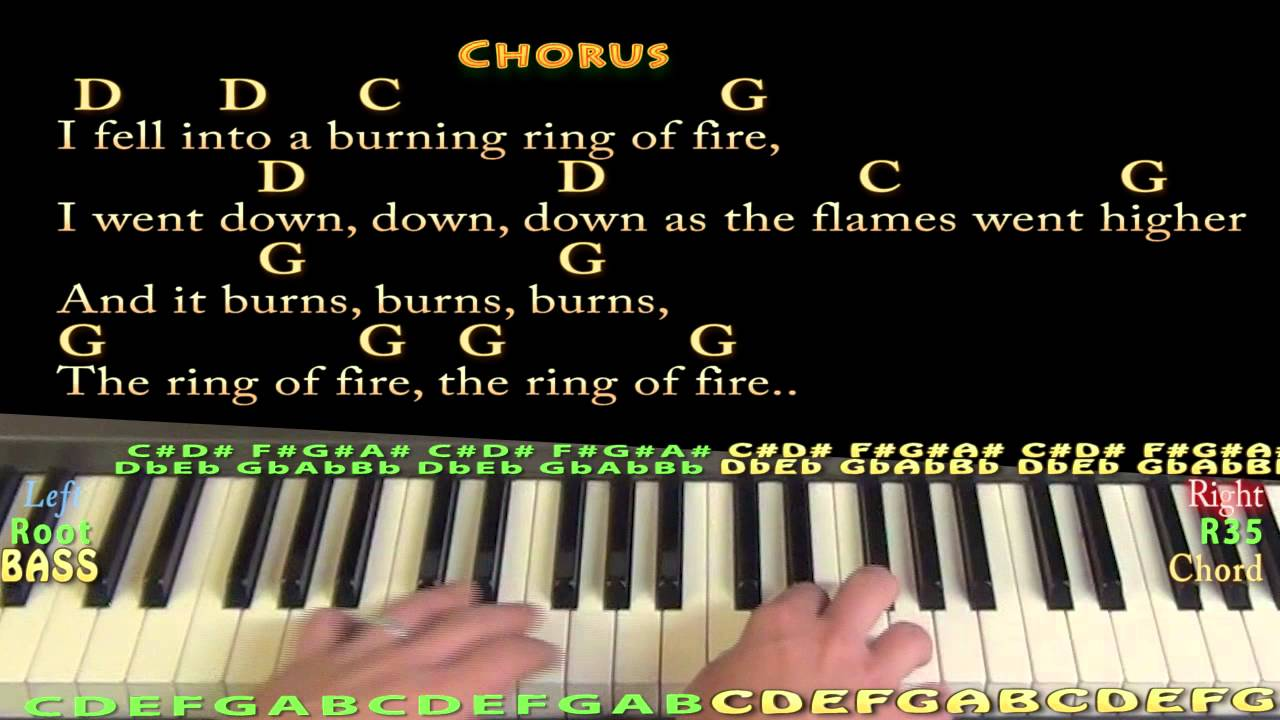 Ring of fire johnny cash piano cover lesson with chordslyrics ring of fire johnny cash piano cover lesson with chordslyrics hexwebz Gallery
