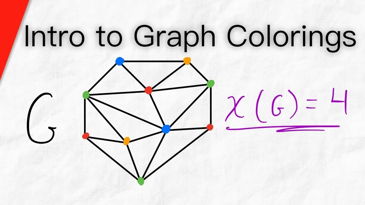 Vertex Colorings and the Chromatic Number of Graphs ...