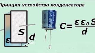 Фото Как работает конденсатор?