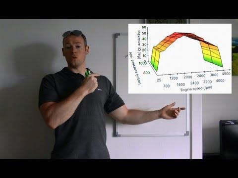 ECU Remaps explained - Torque limiter