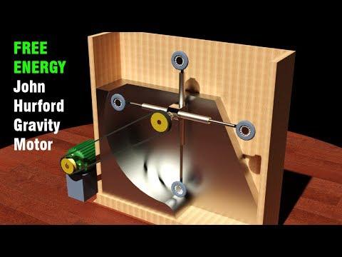 Freie Energie Generator Magnetmotor Bauanleitung Doovi