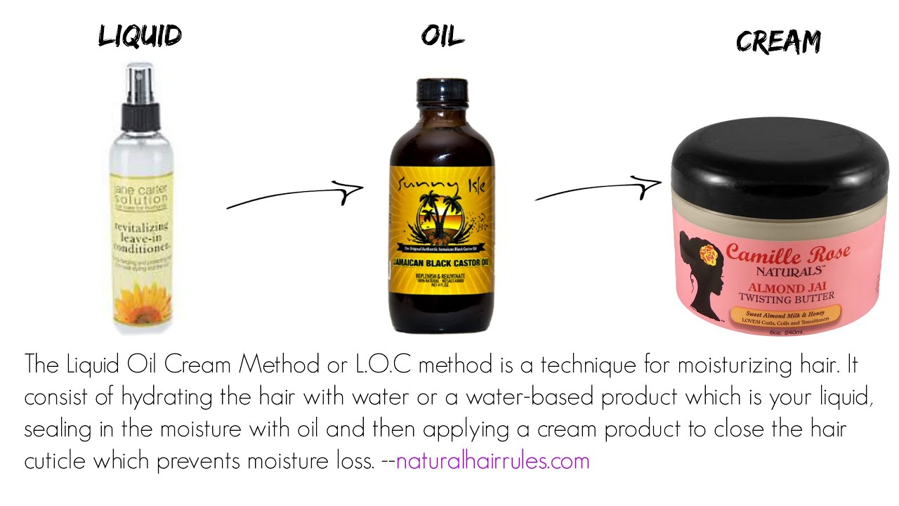 Products For Type C Natural Hair