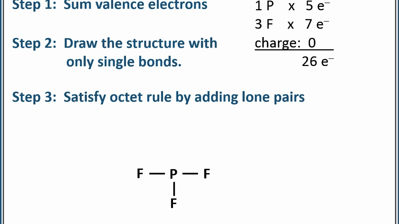 Lewis Dot Diagram Steps What Is A Plot Chemistry 101 Draw Structures For Covalent Compounds