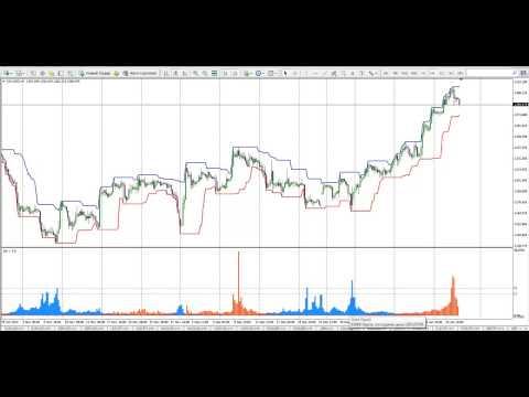 Аналитический обзор форекс и фондового рынка 22.01.2015