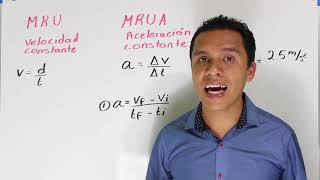 Deducción de fórmulas en: MRU Y MRUA (MRUV)