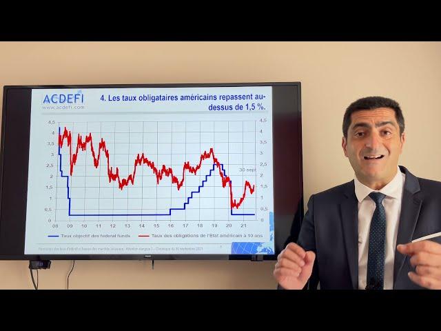 Remontée des taux d'intérêt et baisse des marchés boursiers : Attention dangers !