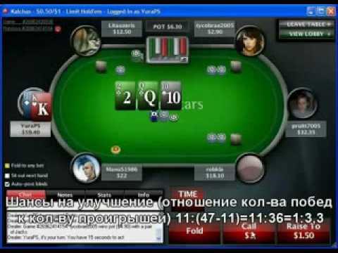 Основы игры в покер (Texas Hold`em No Limit)