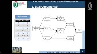 Video Planificación y programación de proyectos. Caso práctico. download MP3, 3GP, MP4, WEBM, AVI, FLV April 2018