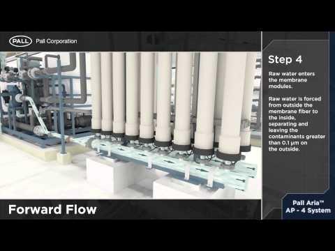 Forward Flow Filtration - Pall Australia