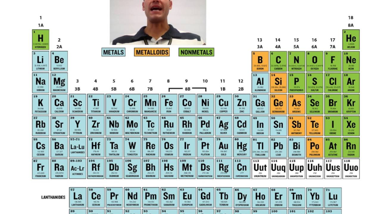 Metals nonmetals metalloids youtube metals nonmetals metalloids gamestrikefo Images