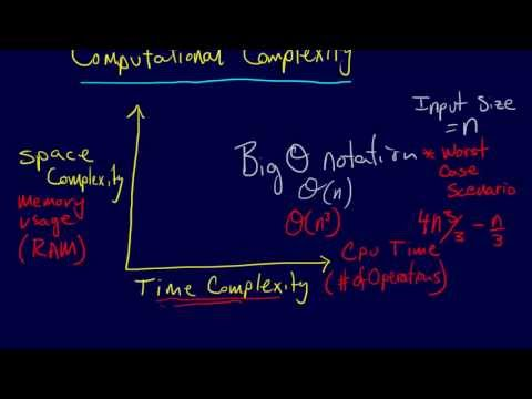 3.4.1-Linear Algebra: Computational Complexity