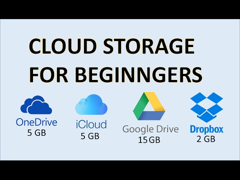 Cloud Storage – What is The Cloud and How Does it Work? Types of Services Explained for Beginners