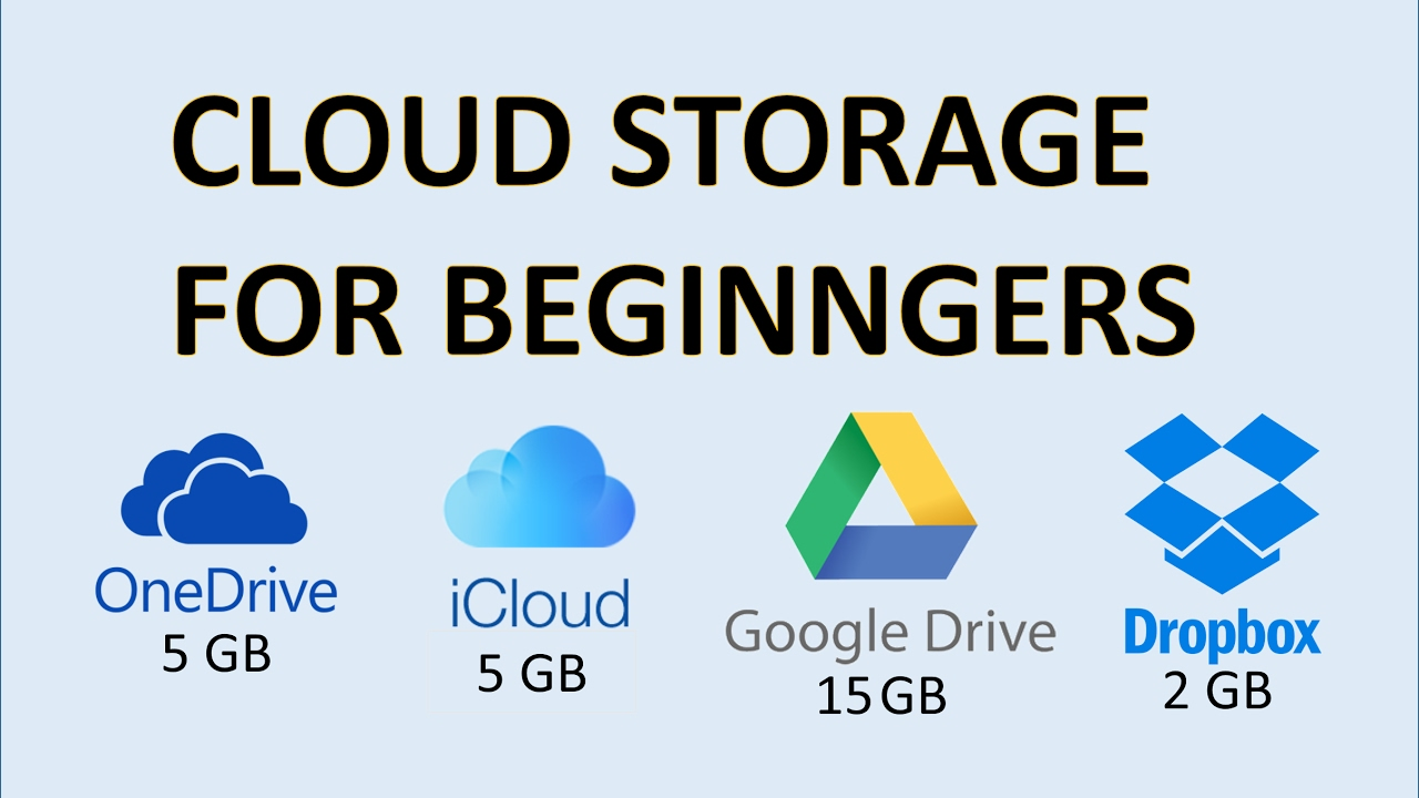 cloud storage what is the cloud and how does it work how it works