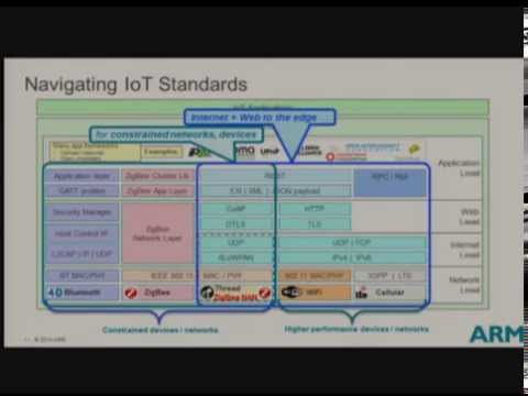 HC26-T2: Internet of Things