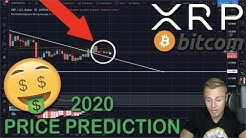 THE MOST ACCURATE 2020 XRP/RIPPLE & BITCOIN PRICE PREDICTION, THAT YOU NEED TO SEE IF YOU OWN CRYPTO