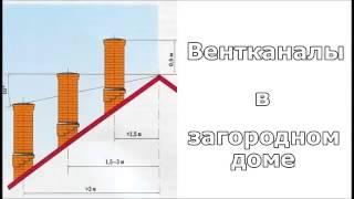 видео Вентиляционные трубы пластиковые для вытяжки: размеры, особенности монтажа