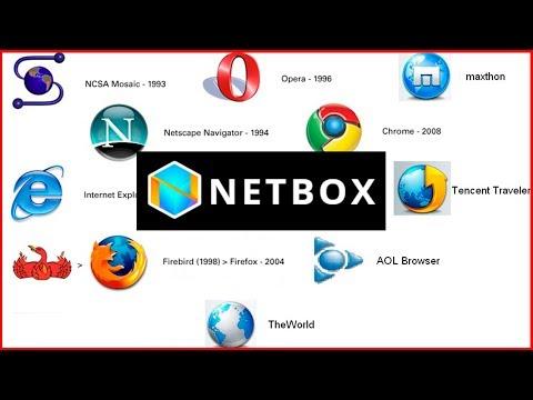 История развитие интернет браузеров. Современный и очень надежный браузер NetBox!