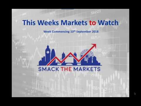 This Weeks Markets to Watch video Newsletter for 10th September 2018