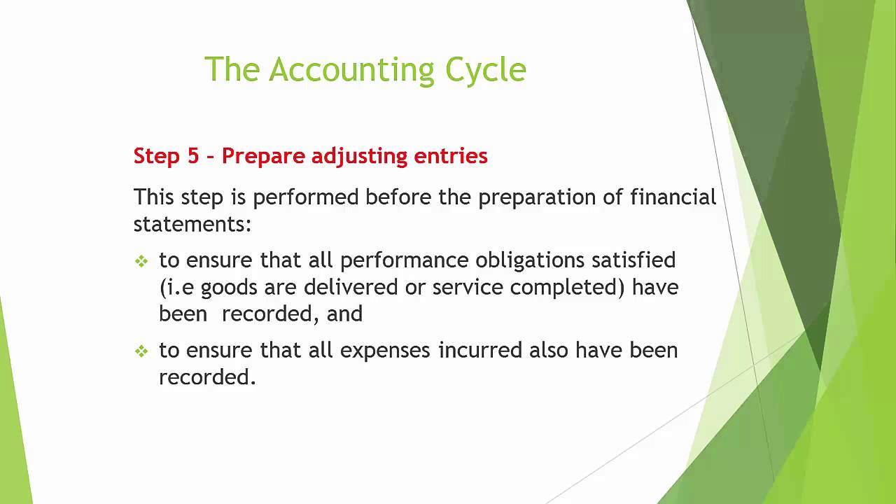 Accounting Cycle Videos – BMCC