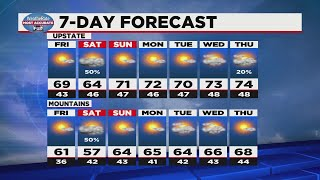 Cool weekend ahead, showers possible on Saturday
