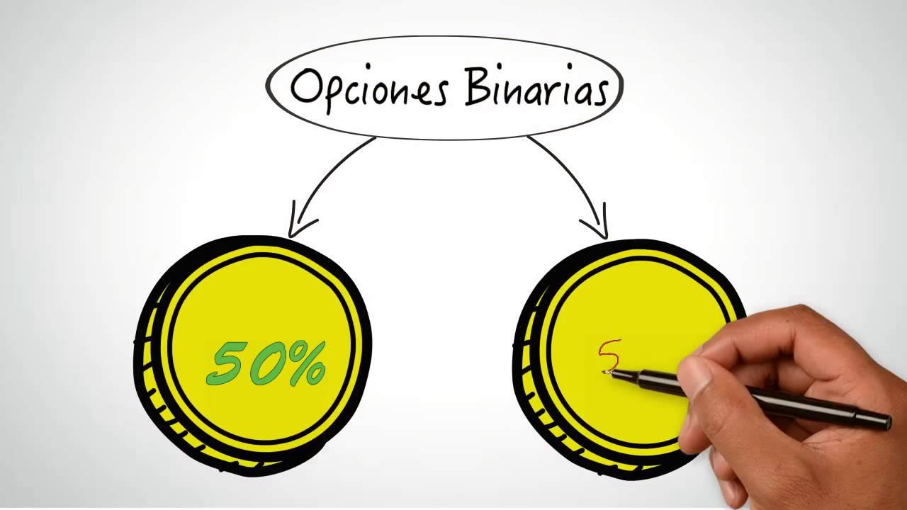 La opción binaria señala la prueba gratuita