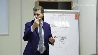 как составить работающие регламенты для своего бизнеса?