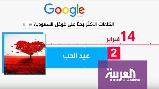 تفاعلكم : الحب والرومانسية اكثرُ ما يشغلُ بالَ العرب والدليل