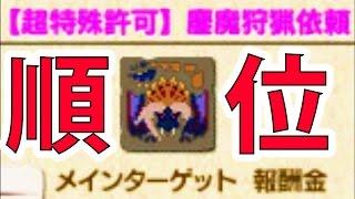 【MHXX実況】超特殊許可クエストの難易度トップ5!(個人)【モンハンダブルクロス】