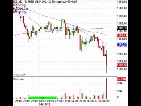 Big Banks Disappoint, Will The Markets Care?
