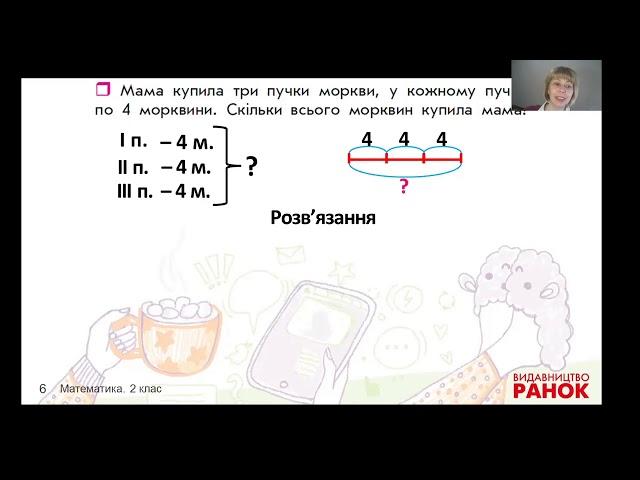 2 клас. Урок математики. Досліджуємо суму однакових доданків