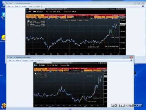 The Lucky Currency: The Australian Dollar-WorldWideMarket's Joe Trevisani Discusses IN This Webinar