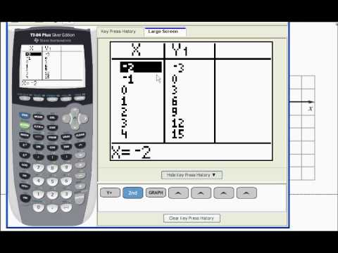ti84 graph a line and find table of values youtube