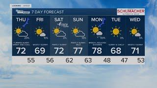 Latest Weather Forecast: Thursday 5 a.m.