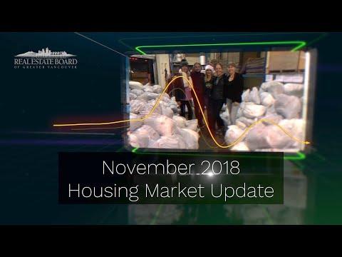 November 2018 Housing Market Update - Real Estate Board of Greater Vancouver