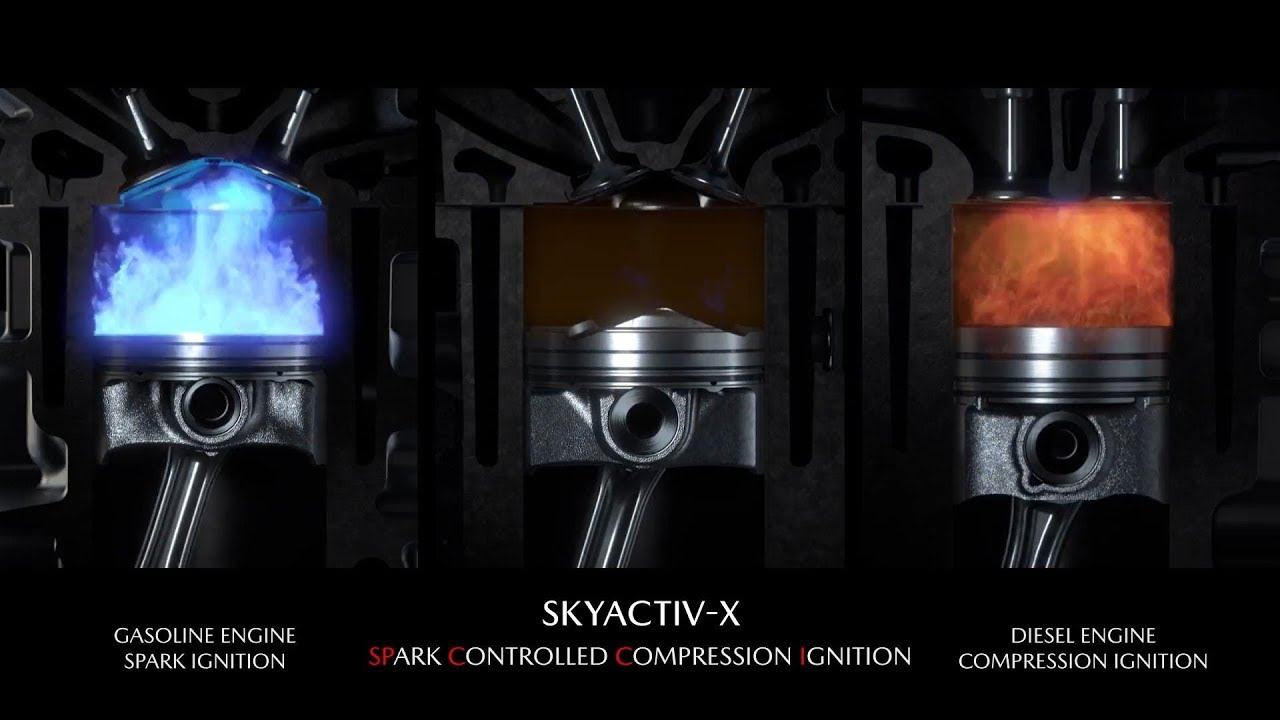 MAZDA SKYACTIV-X SCCI Engine (SPARK CONTROLLED COMPRESSION IGNITION) How Does It Work? - YouTube