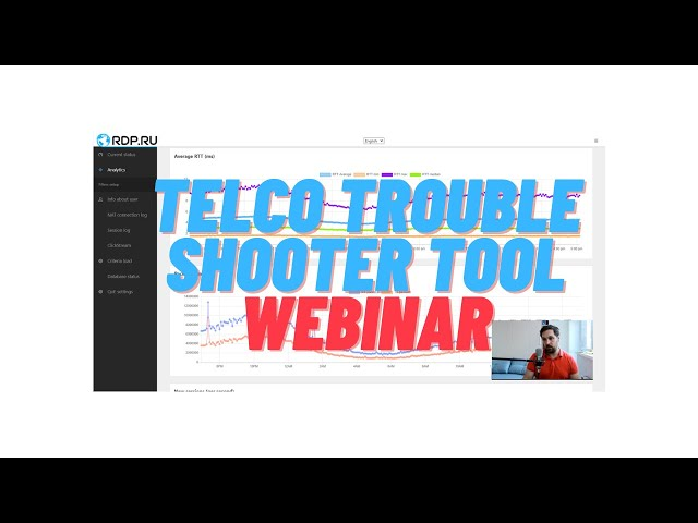 Telco troubleshooter tool and other features of EcoQoE
