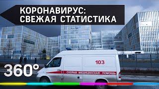 Число зараженных коронавирусом в России превысило 21 000