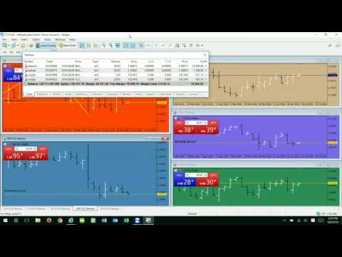 Live forex trading making money at the speed of light