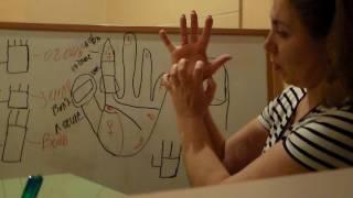Уроки Хиромантии. Форма рук. 2